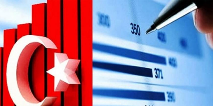 Türkiye'nin kredi notu açıklandı!